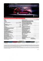2009 Pontiac Torrent Web