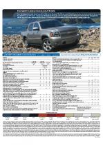 2009 Chevrolet Avalanche Specs