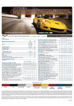 2009 Chevrolet Corvette Specs