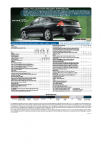 2009 Chevrolet Impala Specs