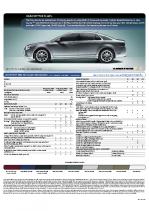 2009 Chevrolet Malibu Specs
