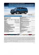2009 Chevrolet Suburban Specs
