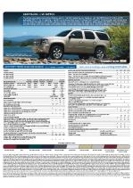 2009 Chevrolet Tahoe Specs