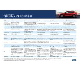2021 Ford Mustang Mach-E Tech Specs