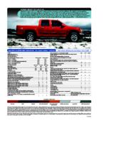 2010 Chevrolet Colorado Spec Sheet