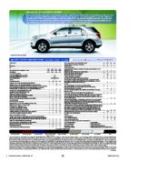 2010 Chevrolet Equinox Spec Sheet