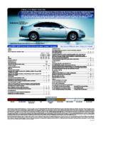 2010 Chevrolet Impala Spec Sheet
