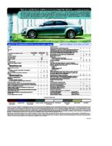 2010 Chevrolet Malibu Spec Sheet
