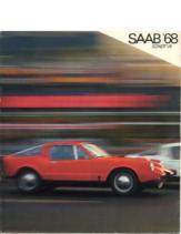 1968 Saab Sonett