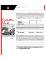 2001 Mitsubishi Fuso Concrete Mixer Specs
