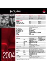 2004 Mitsubishi Fuso FG 4×4 Specs